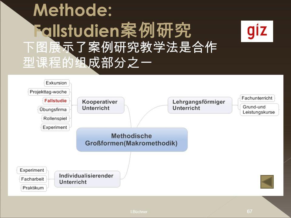I.Büchner 67 Methode: Fallstudien