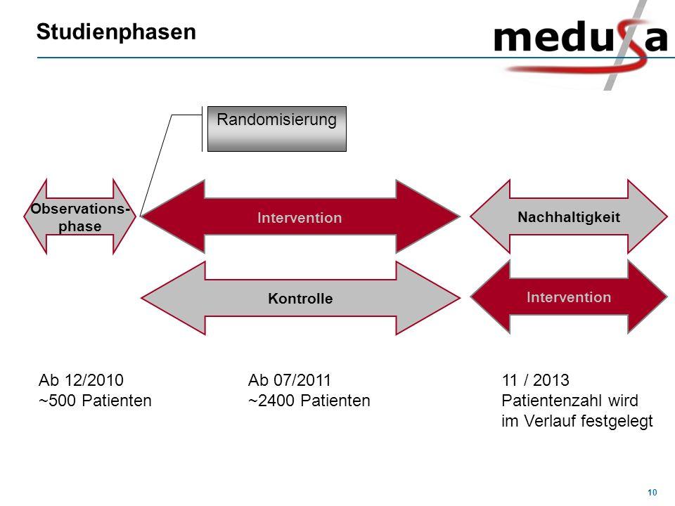 10 Studienphasen Observations- phase Intervention Kontrolle Randomisierung Nachhaltigkeit Intervention Ab 12/2010 ~500 Patienten Ab 07/2011 ~2400 Pati
