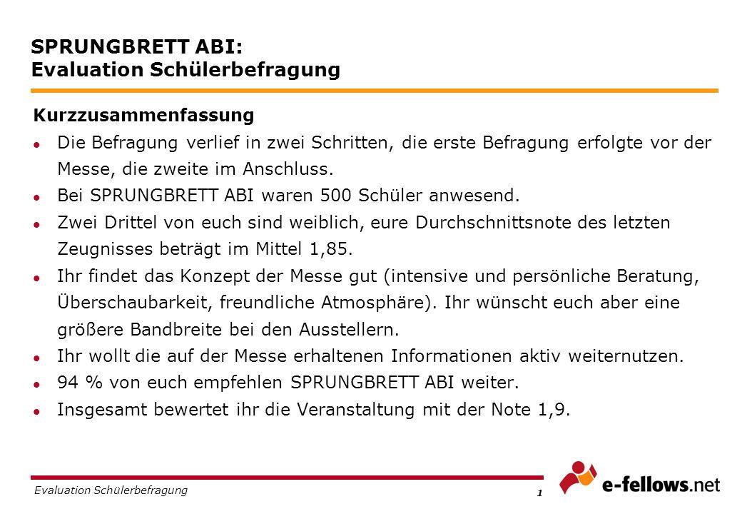 SPRUNGBRETT ABI 9. April 2005 in München Evaluation der Schülerbefragung