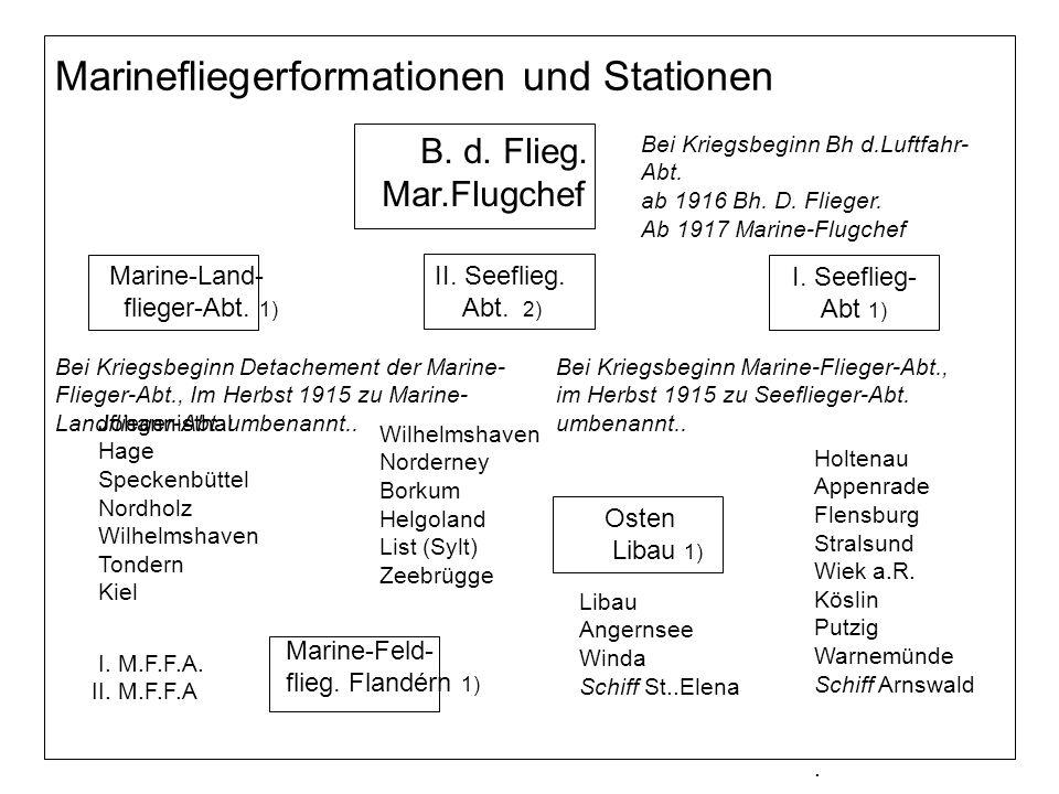 Marinefliegerformationen und Stationen II. Seeflieg. Abt. 2) I. Seeflieg- Abt 1) Osten Libau 1) Marine-Land- flieger-Abt. 1) Marine-Feld- flieg. Fland