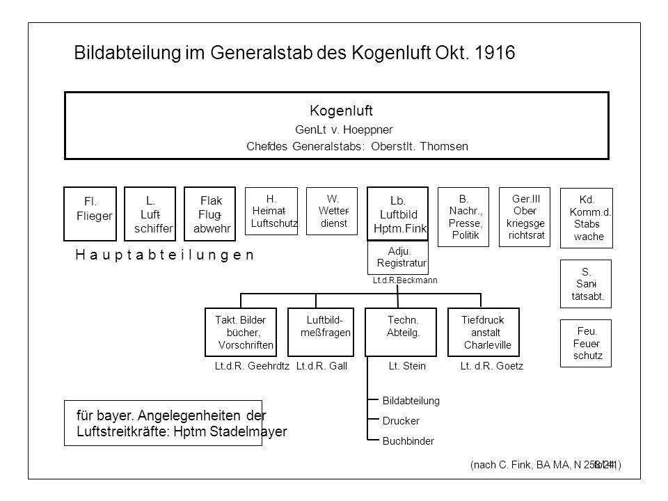 Kogenluft GenLt v.Hoeppner Chefdes Generalstabs: Oberstlt.