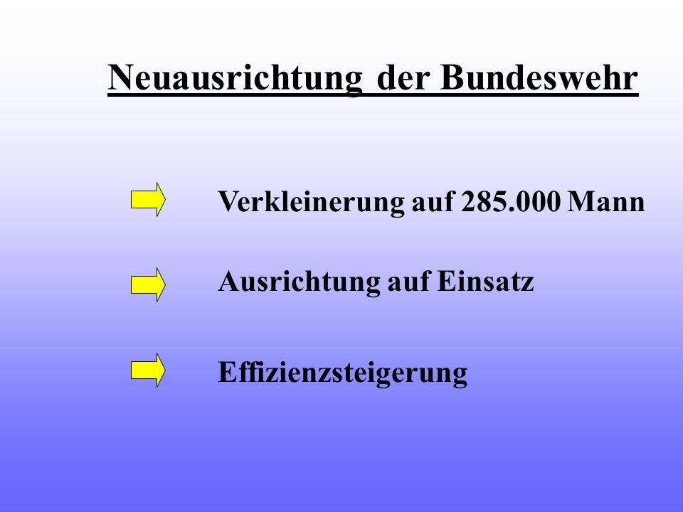 Neuausrichtung der Bundeswehr Verkleinerung auf 285.000 Mann Ausrichtung auf Einsatz Effizienzsteigerung