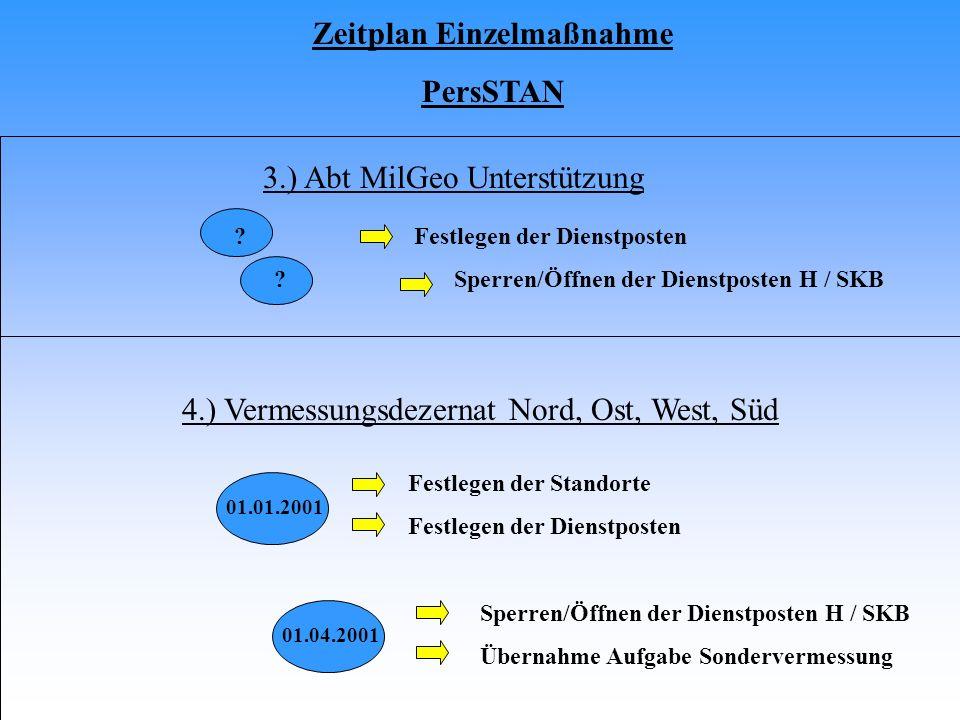 Zeitplan Einzelmaßnahme PersSTAN 3.) Abt MilGeo Unterstützung ? Festlegen der Dienstposten ? Sperren/Öffnen der Dienstposten H / SKB 4.) Vermessungsde