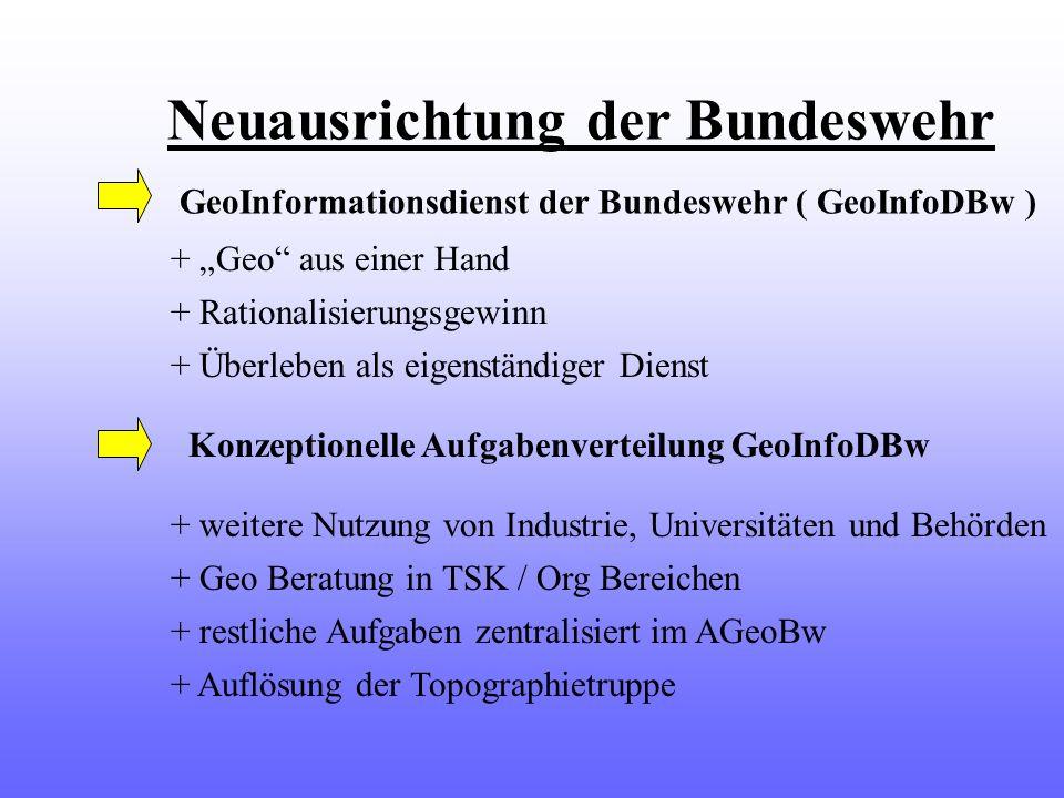 Neuausrichtung der Bundeswehr GeoInformationsdienst der Bundeswehr ( GeoInfoDBw ) + Geo aus einer Hand + Rationalisierungsgewinn + Überleben als eigen