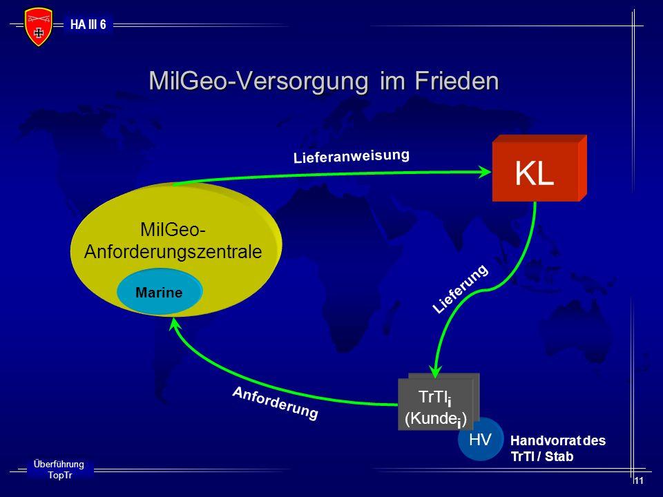 HA III 6 Überführung TopTr 11 MilGeo-Versorgung im Frieden MilGeo- Anforderungszentrale Anforderung Lieferanweisung HV TrTl (Kunde) TrTl i (Kunde i )