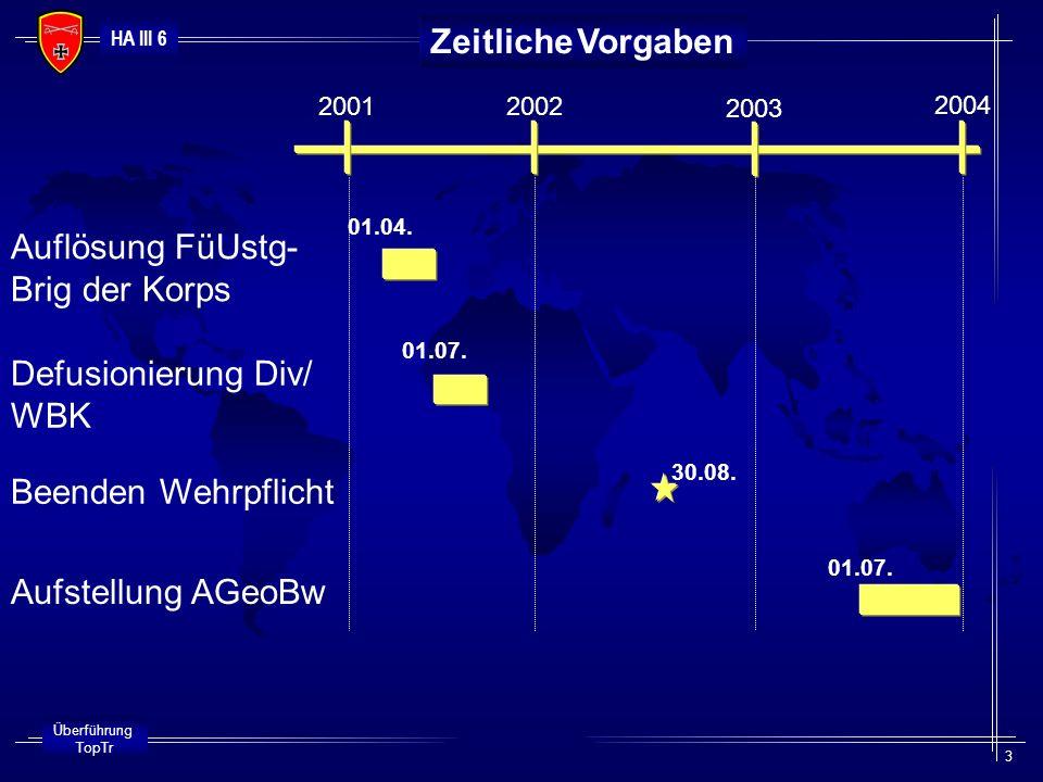 HA III 6 Überführung TopTr 3 Beenden Wehrpflicht 2001 2003 2002 2004 30.08. Aufstellung AGeoBw 01.07. Defusionierung Div/ WBK 01.07. Zeitliche Vorgabe