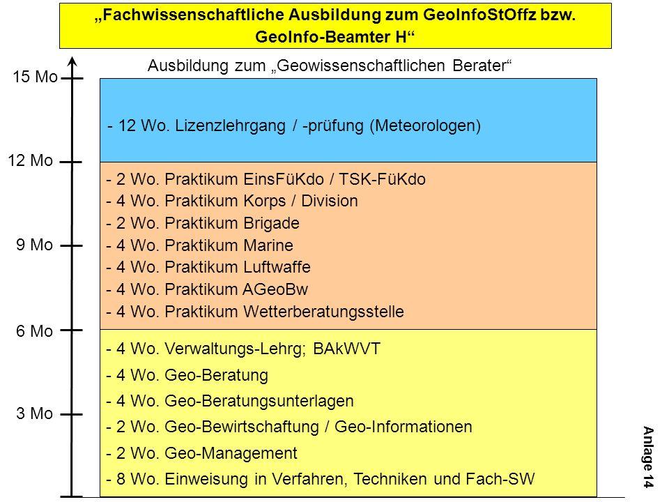 Fachwissenschaftliche Ausbildung zum GeoInfoStOffz bzw.