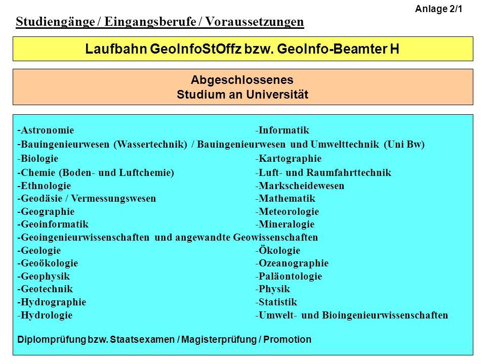 Laufbahn GeoInfoStOffz bzw.