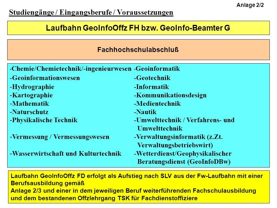Laufbahn GeoInfoOffz FH bzw.