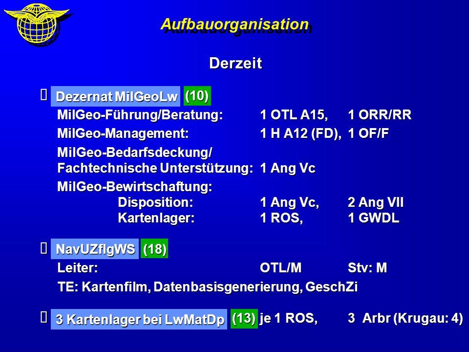 Aufbauorganisation Derzeit Dezernat MilGeoLw (10) Dezernat MilGeoLw (10) MilGeo-Führung/Beratung:1 OTL A15,1 ORR/RR MilGeo-Management:1 H A12 (FD),1 O