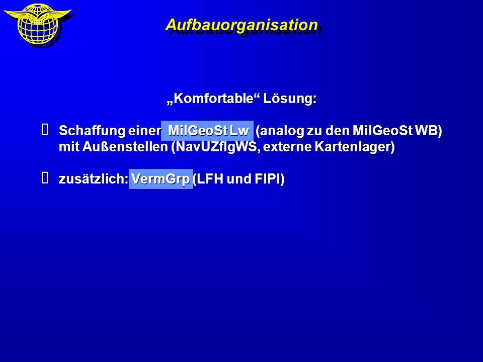 Aufbauorganisation Komfortable Lösung: Schaffung einer MilGeoSt Lw (analog zu den MilGeoSt WB) mit Außenstellen (NavUZflgWS, externe Kartenlager) Scha