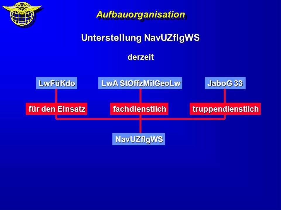 Aufbauorganisation LwFüKdo NavUZflgWS JaboG 33 LwA StOffzMilGeoLw Unterstellung NavUZflgWS derzeit fachdienstlichtruppendienstlich für den Einsatz