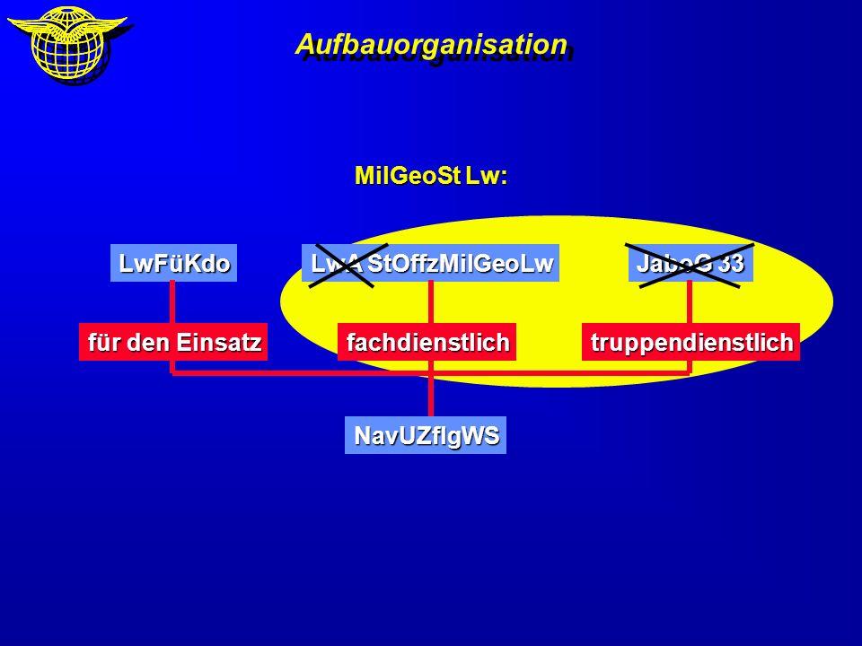 Aufbauorganisation LwFüKdo NavUZflgWS JaboG 33 LwA StOffzMilGeoLw MilGeoSt Lw: fachdienstlichtruppendienstlich für den Einsatz