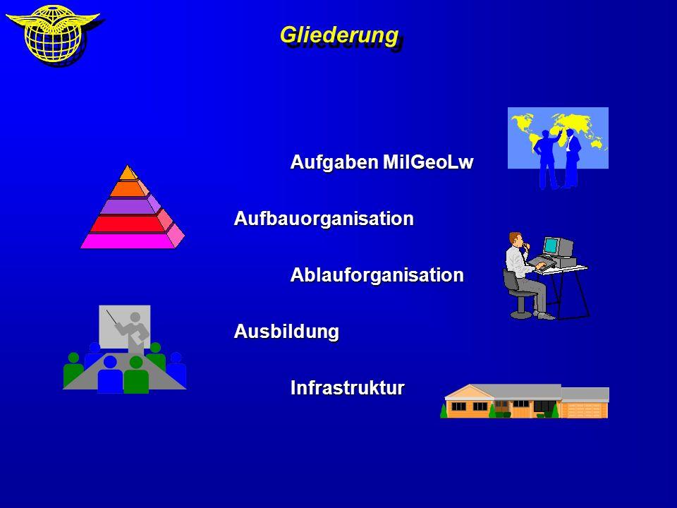 Gliederung Aufgaben MilGeoLw AufbauorganisationAblauforganisationAusbildungInfrastruktur