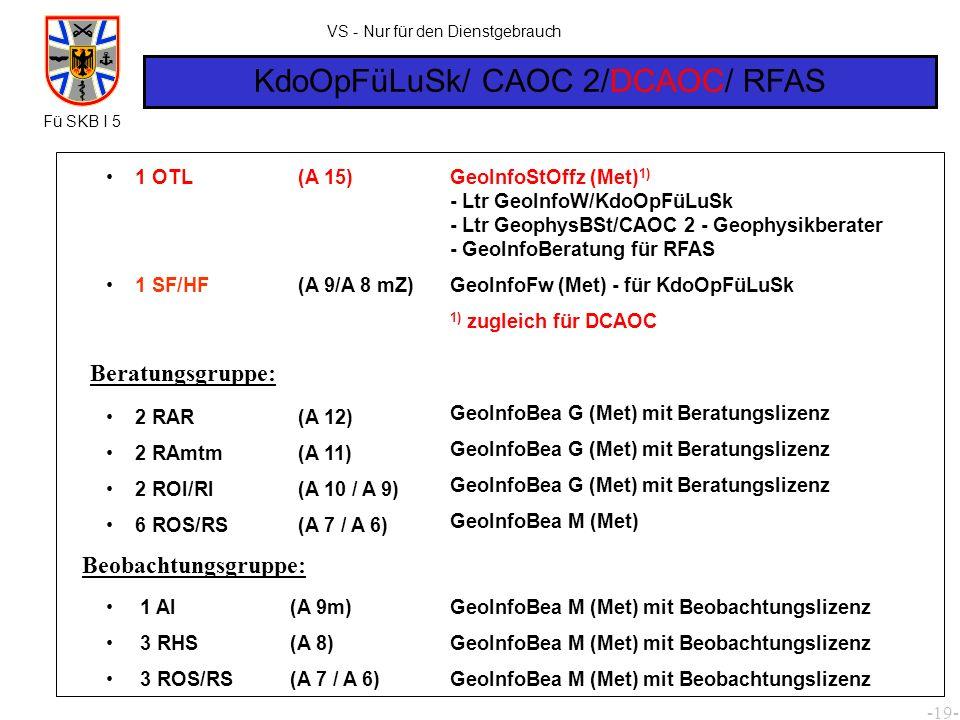 -20- VS - Nur für den Dienstgebrauch CAOC 4 2 RAR 2 RAmtm 2 ROI/RI 6 ROS/RS (A 12) (A 11) (A 10 / A 9) (A 7 / A 6) GeoInfoBea G (Met) mit Beratungslizenz GeoInfoBea M (Met) Beratungsgruppe: Beobachtungsgruppe: 1 AI 3 RHS 3 ROS/RS (A 9m) (A 8) (A 7 / A 6) GeoInfoBea M (Met) mit Beobachtungslizenz 1 ORR/RR (A 14 / A 13)GeoInfoBea H (Met) - Ltr GeophysBSt/CAOC 2 - Geophysikberater Fü SKB I 5