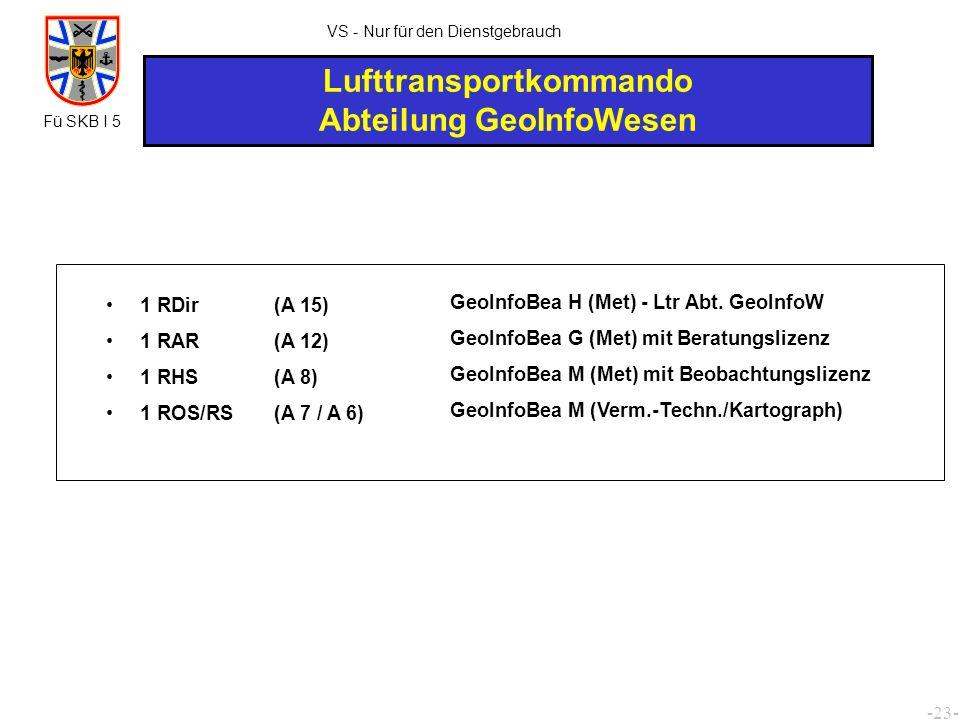 -24- VS - Nur für den Dienstgebrauch Lufttransportkommando GeophysBSt 1 RDir 4 RAR 6 RAmtm 2 ROI/RI 1 AI 6 RHS 6 ROS/RS 1 Ang (A 15) (A 12) (A 11) (A 10 / A 9) (A 9) (A 8) (A 7 / A 6) (BAT VII - IX B) GeophysikBea H (Met) - Leiter GeophysBSt GeophysikBea M (Met) - Geophysikberater mit Beartungslizenz GeophysikBea G (Met) - Geophysikberater mit Beartungslizenz GeophysikBea M (Met) - IT-Systemadministrator - Leiter Sachgebiet Material/Gerät - Leiten des Geschäftszimmerbetriebes GeophysikBea M (Met) Schreiber Fü SKB I 5