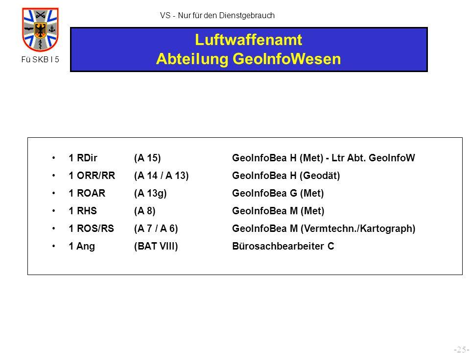 -26- VS - Nur für den Dienstgebrauch Offizierschule der Luftwaffe Fachlehrer GeoInfoWesen 1 OTL/M 1 SF/HF (A 14 / A 13) ( A 9 / A 8mZ) GeoInfoStOffz GeoInfoFw Fü SKB I 5