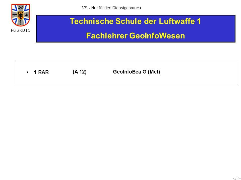 -28- VS - Nur für den Dienstgebrauch JaboG 33 NavUZLw für fliegende Waffensysteme (1) 1 OTL/M(A 14 / A 13) - DStLtr - FlzFhrStOffz - WaSysStOffz - GeoInfoStOffz Fü SKB I 5 Führung: Geschäftzimmer: 1 OF/F 1 Ang (A 7 Z / A 7) (BAT VIII) - InnDstBearb B - MKf B - Bürokraft C Radar- und Sichtsimulation TORNADO: 1 OTL/M 1 OSF 1 SF/HF 1 OF/F 1 RHS (A 14 / A 13) (A 9 Z) (A 9 / A 8 Z) (A 7 Z / A 7) (A 8) - LehrStOffzSimul - FlzFhrStOffz - WaSysStOffz - DVAnlBedFw - DVAnlBedFw - KartBearbFw - DVMaschBed B