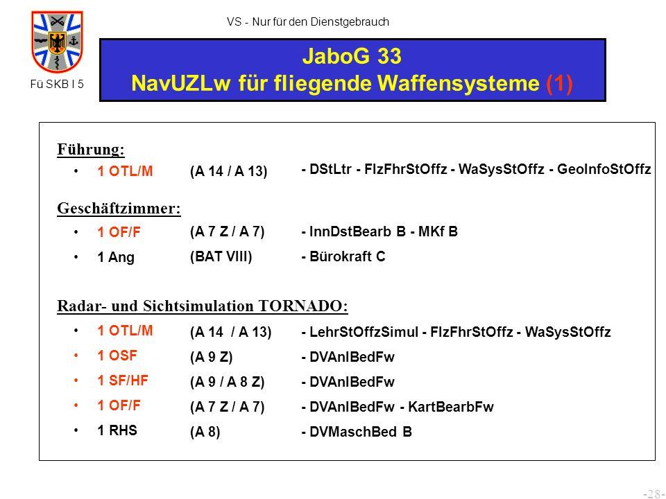 -29- VS - Nur für den Dienstgebrauch JaboG 33 NavUZLw für fliegende Waffensysteme (2) 1 OF/F(A 7 Z / A 7) - KartogrFw Fü SKB I 5 Kartenbearbeitung (für TORNADO-Kartenfilm): Filmbearbeitung (für TORNADO-Kartenfilm): 1 SF/HF 1 OF/F 1 Ang (A 9 / A 8 Z) (A 7 Z / A 7) (BAT VII) - FotoFw - DVAnlBedFw - FotoFw - Fotolab C, DVMaschBed C Datenbasisgenerierung Hubschrauber: 1 SF/HF(A 9 / A 8 Z) - HFlgFw - DVAnlBedFw Radarsimulation F4: 1 SF/HF 1 OF/HF (A 9 / A 8 Z) (A 7 Z / A 7) - DVAnlBedFw - KartogrFw
