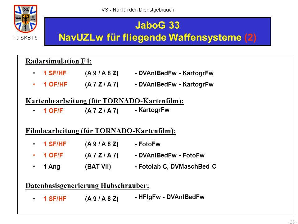 -29- VS - Nur für den Dienstgebrauch JaboG 33 NavUZLw für fliegende Waffensysteme (2) 1 OF/F(A 7 Z / A 7) - KartogrFw Fü SKB I 5 Kartenbearbeitung (fü
