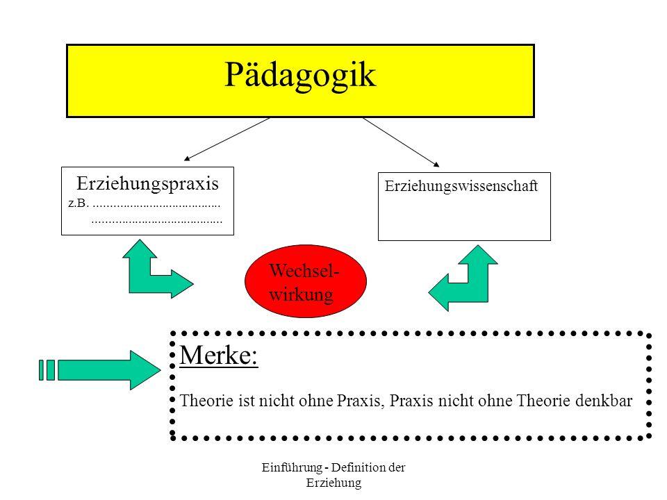 Einführung - Definition der Erziehung Pädagogik Erziehungspraxis z.B................................................................................ E