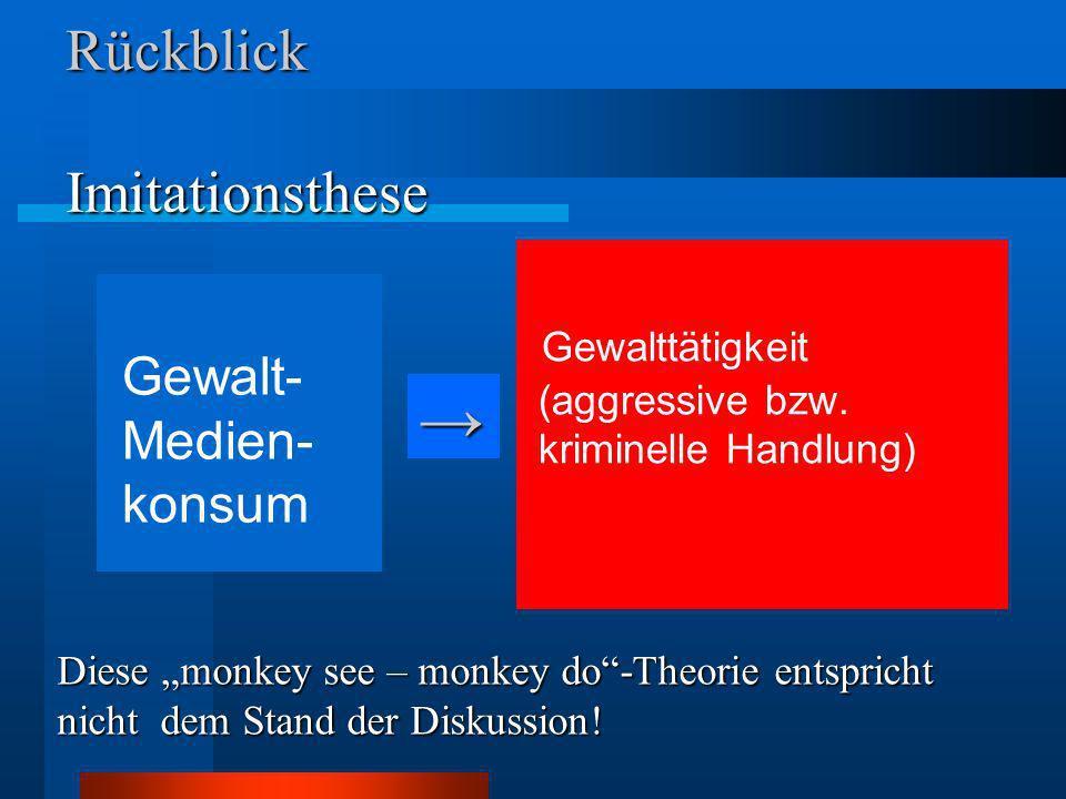 Rückblick Imitationsthese Gewalt- Medien- konsum Gewalttätigkeit (aggressive bzw. kriminelle Handlung) Diese monkey see – monkey do-Theorie entspricht