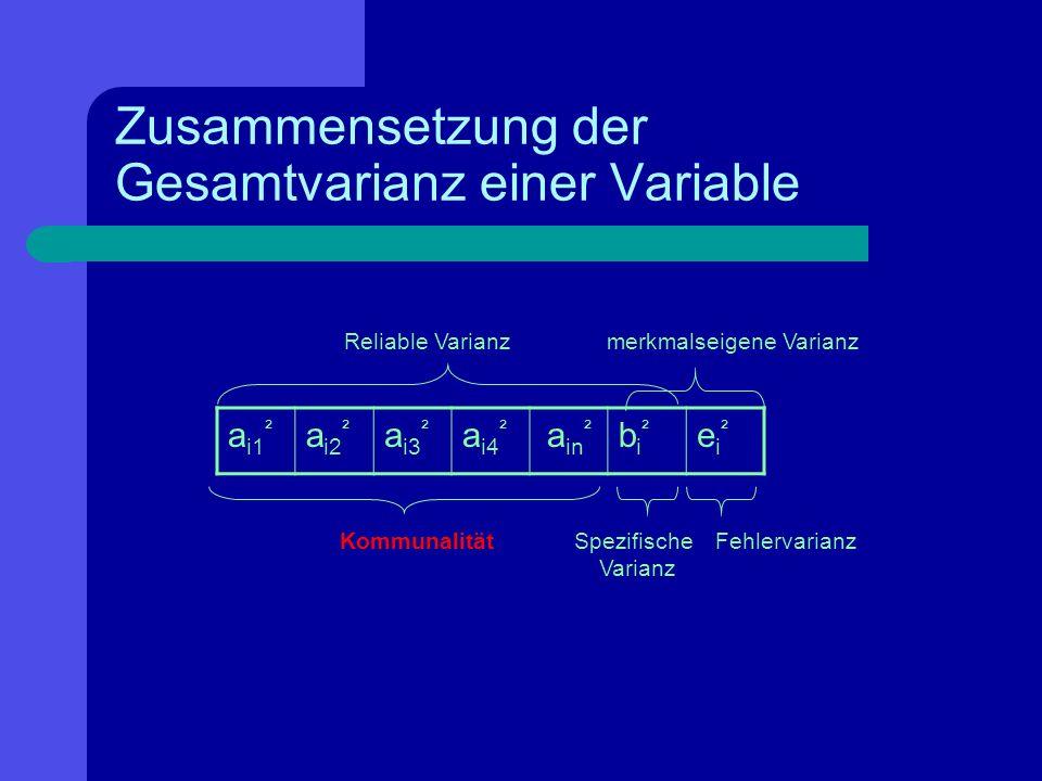a i1 ² a i2 ² a i3 ² a i4 ² a in ² bi²bi² ei²ei² Reliable Varianz Zusammensetzung der Gesamtvarianz einer Variable merkmalseigene Varianz Kommunalität