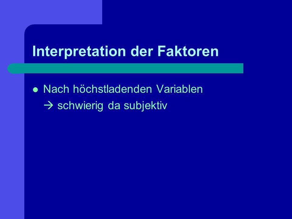 Interpretation der Faktoren Nach höchstladenden Variablen schwierig da subjektiv