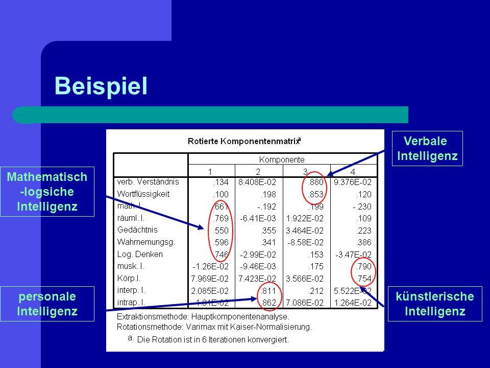 Beispiel Verbale Intelligenz künstlerische Intelligenz personale Intelligenz Mathematisch -logsiche Intelligenz