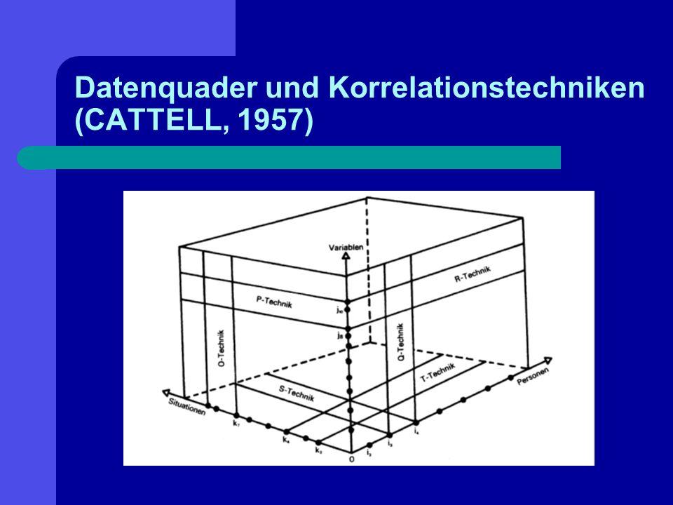 Datenquader und Korrelationstechniken (CATTELL, 1957)