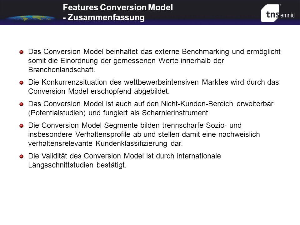 Features Conversion Model - Zusammenfassung Das Conversion Model beinhaltet das externe Benchmarking und ermöglicht somit die Einordnung der gemessene