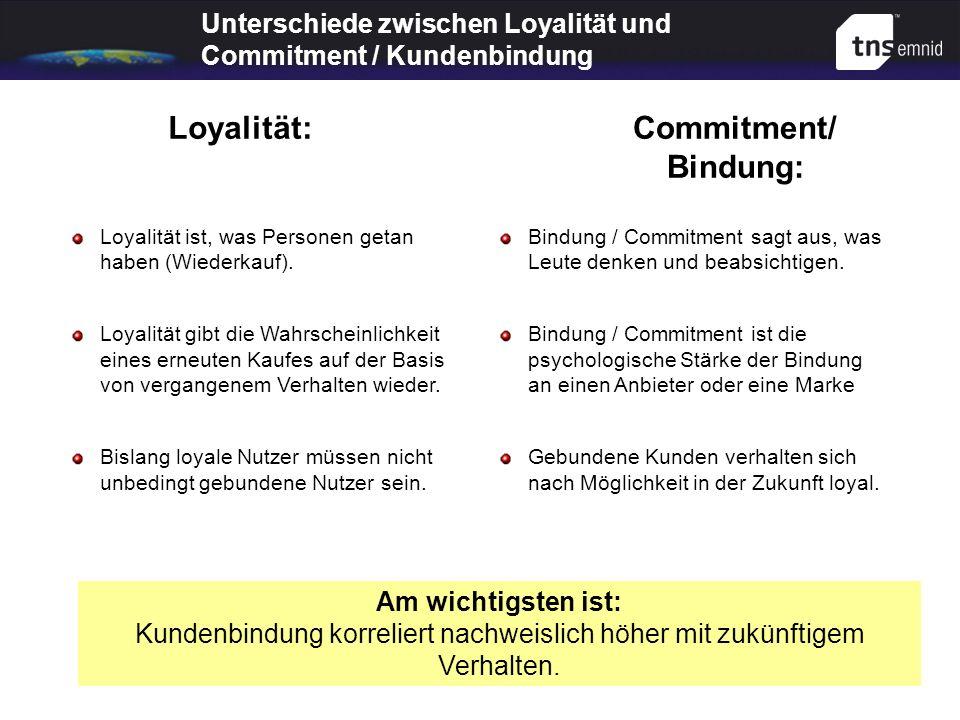 Unterschiede zwischen Loyalität und Commitment / Kundenbindung Loyalität ist, was Personen getan haben (Wiederkauf). Loyalität gibt die Wahrscheinlich