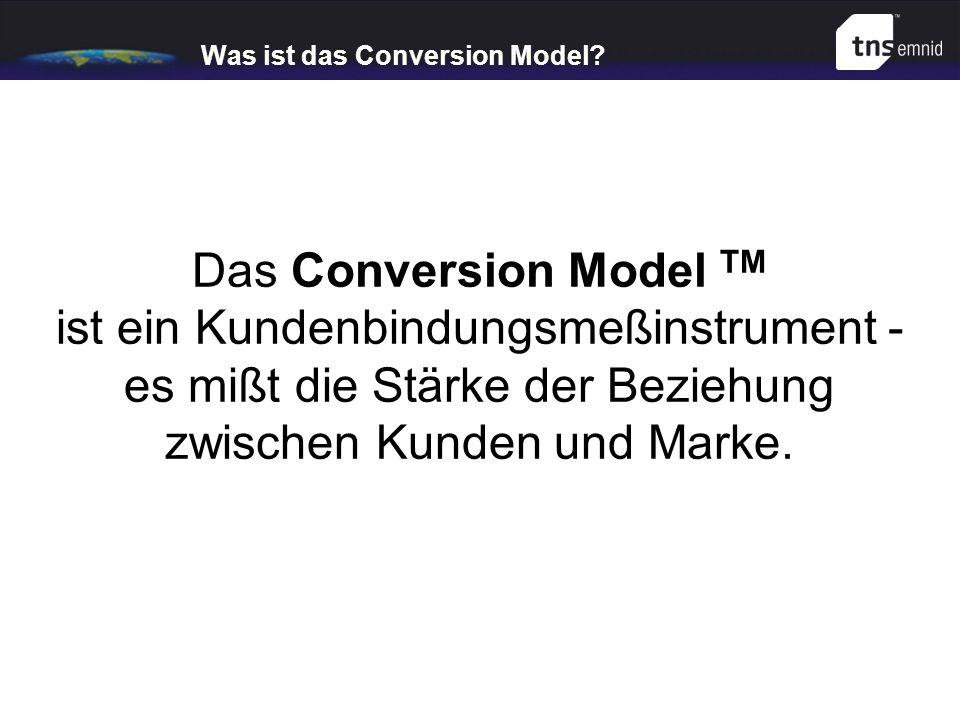 Was ist das Conversion Model? Das Conversion Model TM ist ein Kundenbindungsmeßinstrument - es mißt die Stärke der Beziehung zwischen Kunden und Marke