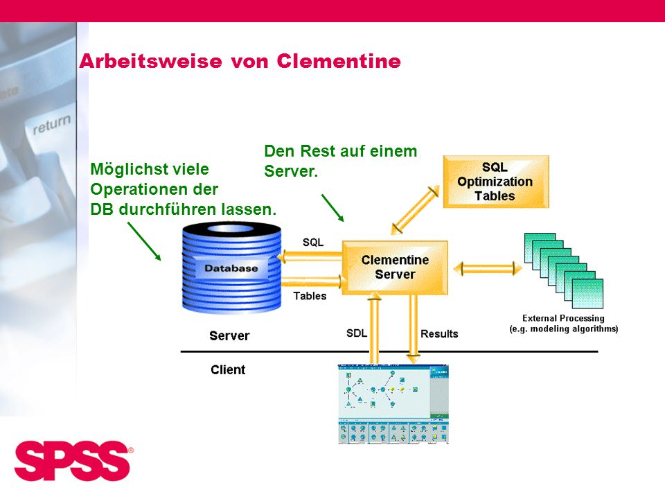 Arbeitsweise von Clementine Möglichst viele Operationen der DB durchführen lassen. Den Rest auf einem Server.