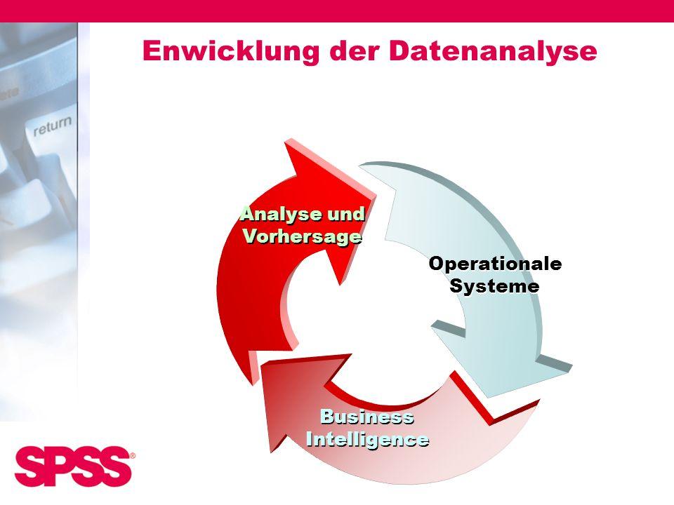 Enwicklung der Datenanalyse Analyse und Vorhersage Analyse und Vorhersage Operationale Systeme Operationale Systeme Business Intelligence Business Int