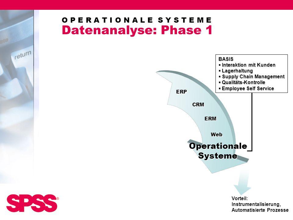O P E R A T I O N A L E S Y S T E M E Datenanalyse: Phase 1 Vorteil: Instrumentalisierung, Automatisierte Prozesse Operationale Systeme Operationale S