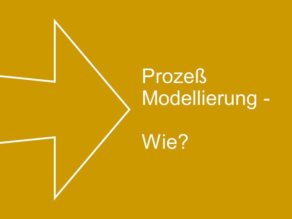 14 Kunde | Titel | Impiric I Abteilung | Datum Prozeß Modellierung - Wie.