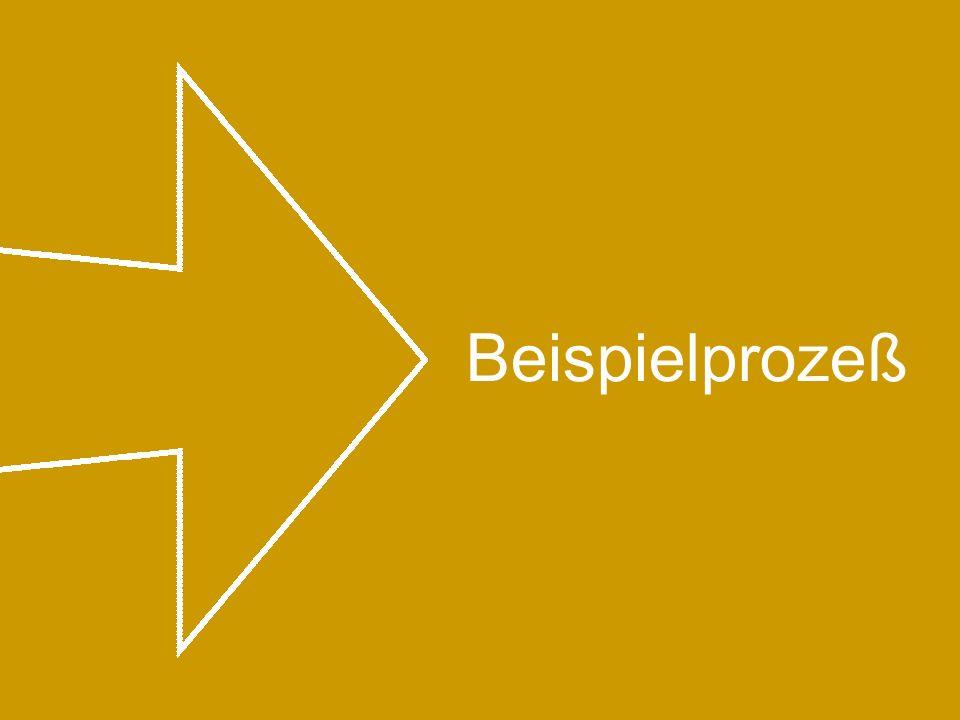 29 Kunde | Titel | Impiric I Abteilung | Datum Prozess Modellierung - Wie.