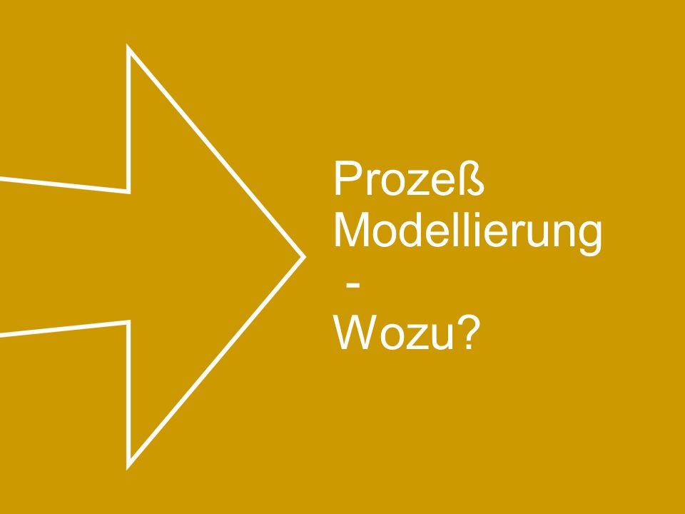 5 Kunde | Titel | Impiric I Abteilung | Datum Prozeß Modellierung - Wozu.