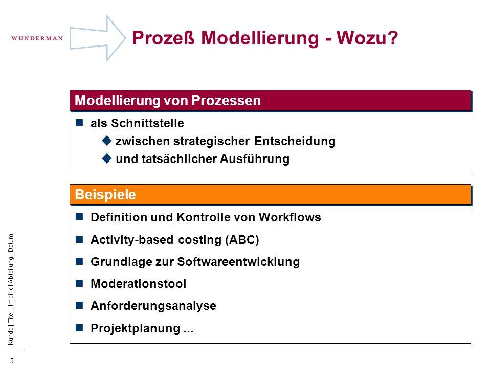 Prozesse - Was ist das?