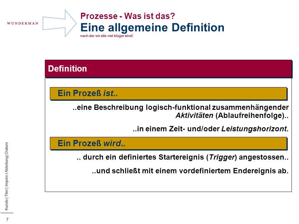 8 Kunde | Titel | Impiric I Abteilung | Datum Prozesse - Was ist das.