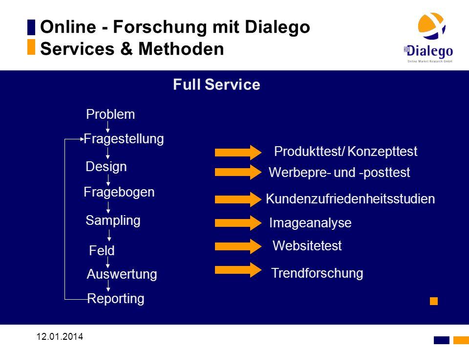 12.01.2014 Online - Forschung mit Dialego Services & Methoden Full Service Problem Fragestellung Design Fragebogen Sampling Feld Auswertung Reporting
