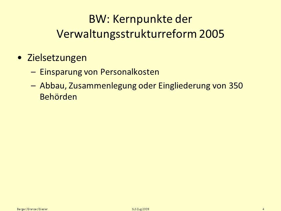 BW: Kernpunkte der Verwaltungsstrukturreform 2005 Aspekte der Reform –Konzentration auf die staatliche Verwaltungstätigkeit in den allgemeinen Verwaltungsbehörden, den Regierungspräsidien sowie den Landratsämtern und Stadtkreisen als unteren Verwaltungsbehörden –Wegfall der Sonderbehördenlandschaft –Entscheidung aus einer Hand –Verwaltung wird überschaubarer, effizienter, bürgernäher –Dreistufiger Verwaltungsaufbau bleibt erhalten –Subsidiaritätsprinzip Berger/Granzer/Giesler5SLS Zug 2009