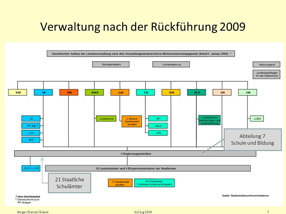8Berger/Granzer/GieslerSLS Zug 2009 Steuerung im Rems-Murr-Kreis Staatliches Schulamt Backnang (Rems-Murr-Kreis)