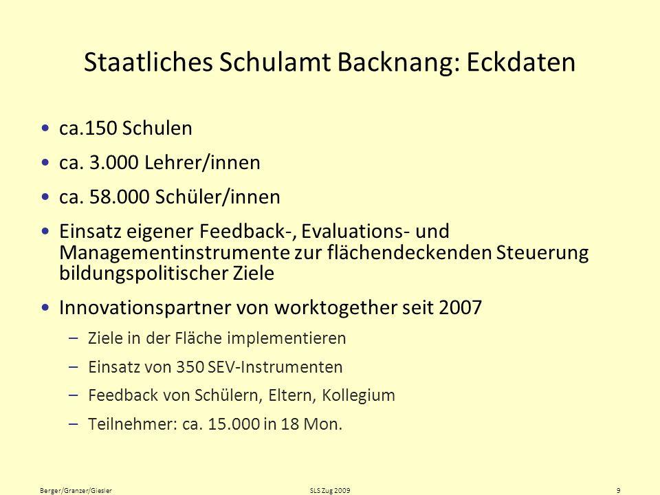 Bildungsregion Rems-Murr-Kreis Einsatz von 350 SEV-Instrumenten – Feedback von Schülern, Eltern, Kollegium Teilnehmer: ca.