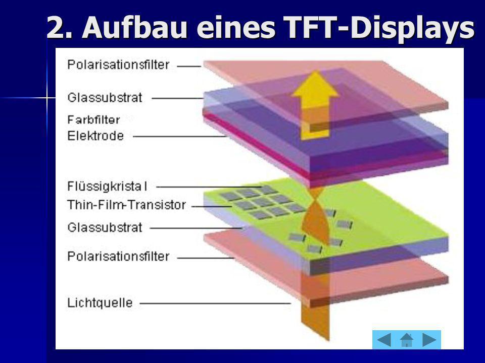 2. Aufbau eines TFT-Displays