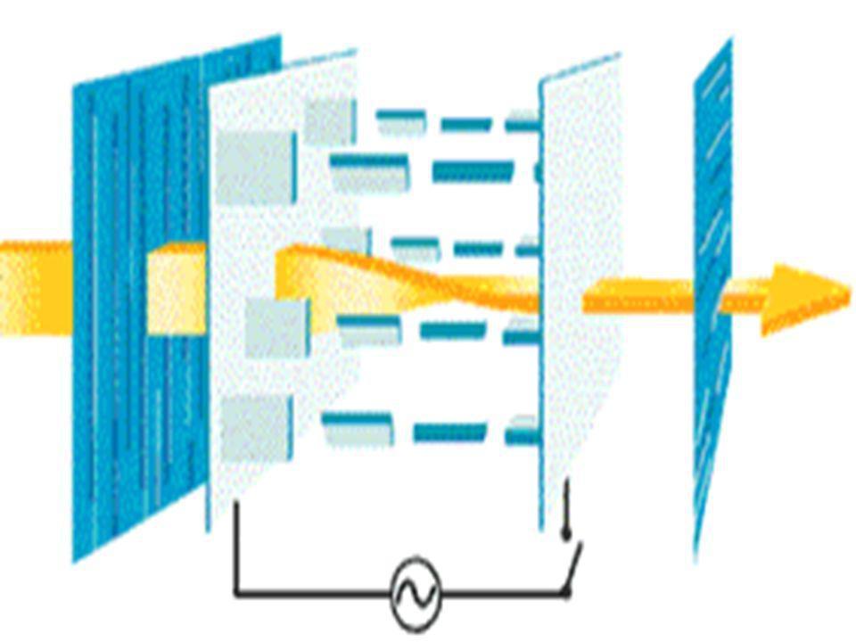 Liegt eine Spannung an: Flüssigkristalle sind gerade ausgerichtet Liegt eine Spannung an: Flüssigkristalle sind gerade ausgerichtet die Polarisationsebene des Lichtes wird nicht gedreht die Polarisationsebene des Lichtes wird nicht gedreht Dann passiert das Licht den zweiten Polarisationsfilter NICHT Dann passiert das Licht den zweiten Polarisationsfilter NICHT der Pixel bleibt dunkel der Pixel bleibt dunkel Zwischenwerte der Ausrichtung und damit des Durchlassens des Lichtes sind möglich Zwischenwerte der Ausrichtung und damit des Durchlassens des Lichtes sind möglich Steuerung der Spannung übernehmen THIN Film Transistoren Steuerung der Spannung übernehmen THIN Film Transistoren