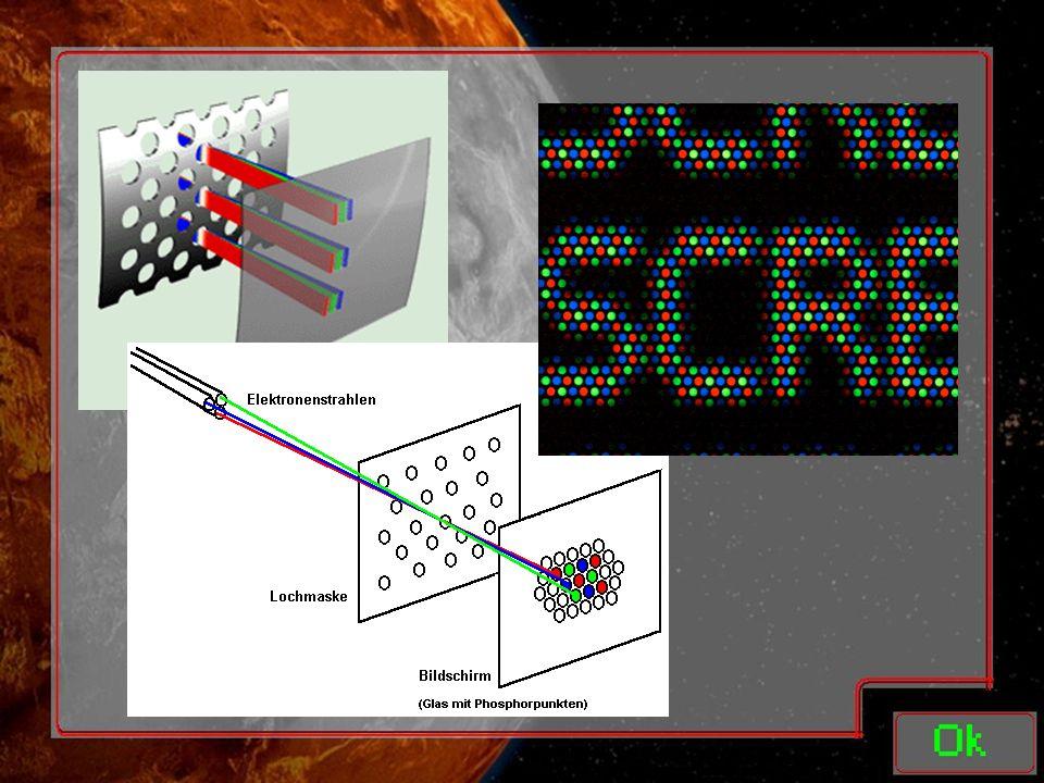 Lochmaske: Älteste und am häufigsten verwendete Da hohe Bildschärfe und präzise Darstellung erreicht Jedoch viel Metall -> Kollisionen -> hohe Wärmeen