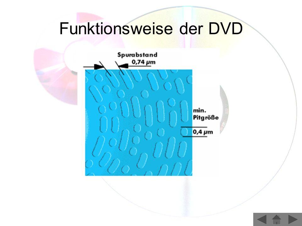 Funktionsweise der DVD