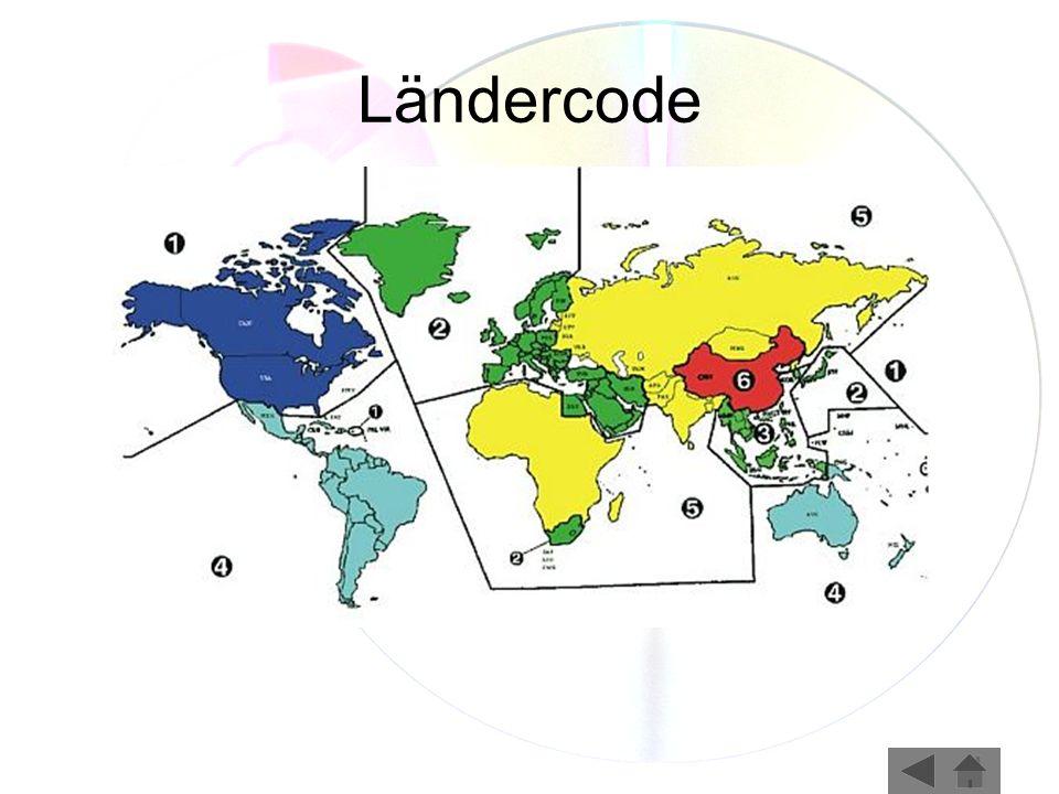 Ländercode